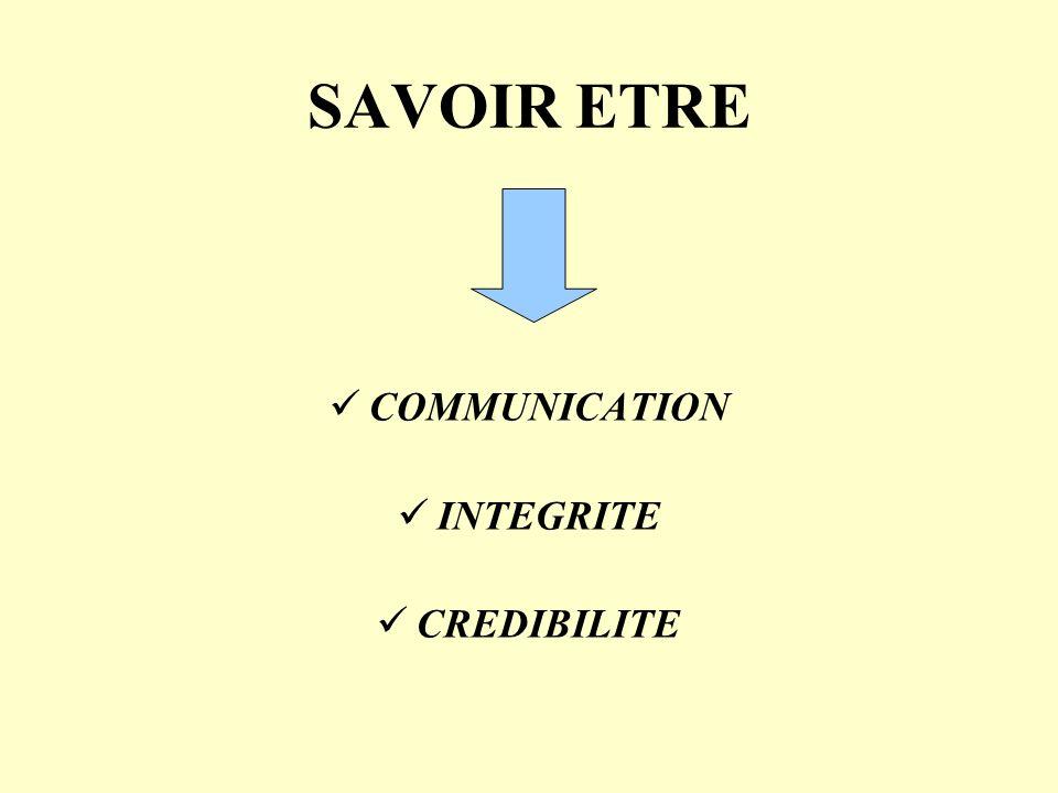 COMMUNICATION INTEGRITE CREDIBILITE