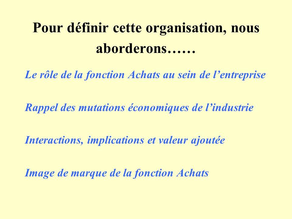 Pour définir cette organisation, nous aborderons…… Le rôle de la fonction Achats au sein de lentreprise Rappel des mutations économiques de lindustrie