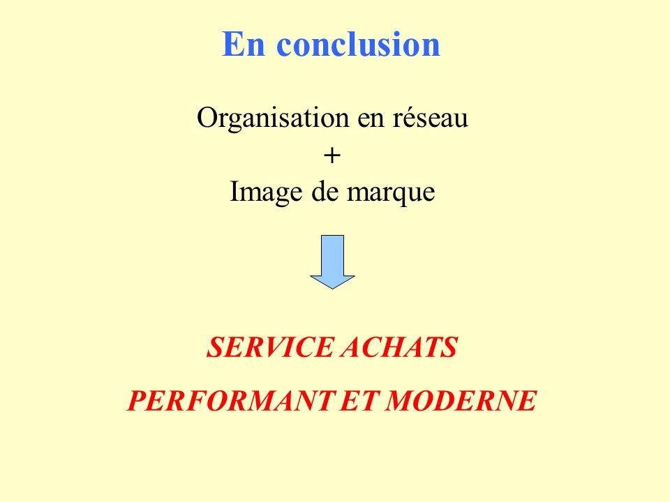 En conclusion Organisation en réseau + Image de marque SERVICE ACHATS PERFORMANT ET MODERNE