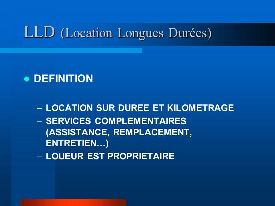 LLD (Location Longues Durées) DEFINITION –LOCATION SUR DUREE ET KILOMETRAGE –SERVICES COMPLEMENTAIRES (ASSISTANCE, REMPLACEMENT, ENTRETIEN…) –LOUEUR E