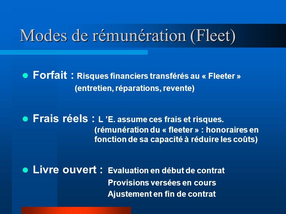 Modes de rémunération (Fleet) Forfait : Risques financiers transférés au « Fleeter » (entretien, réparations, revente) Frais réels : L E. assume ces f