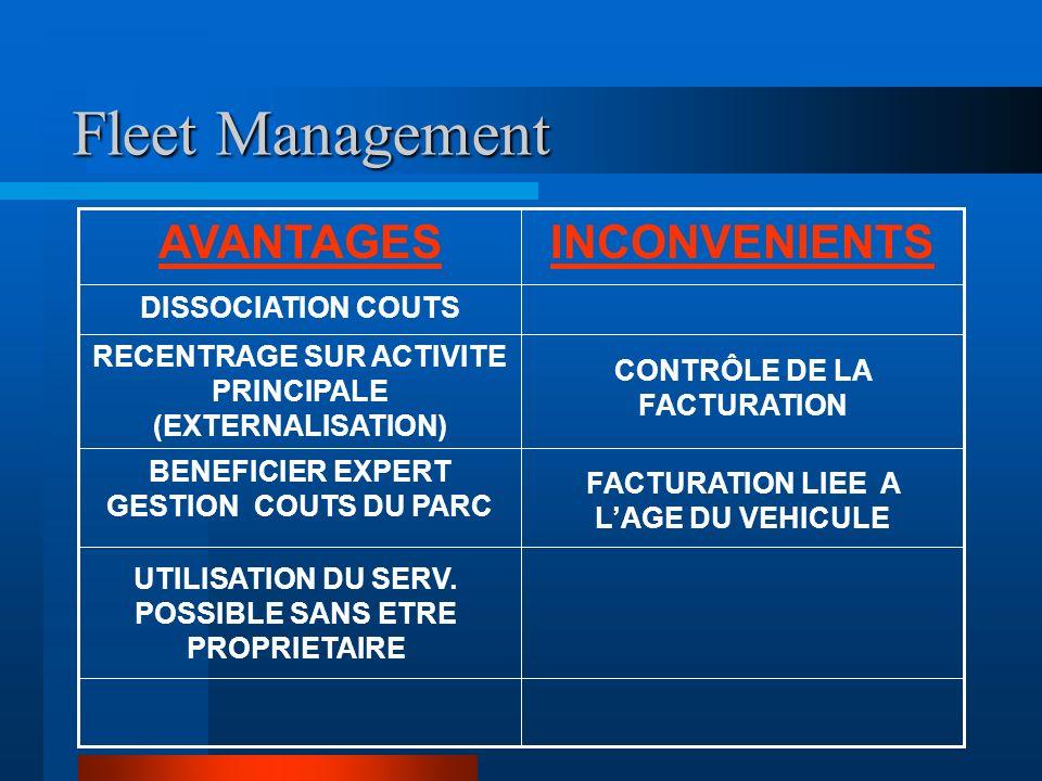 Fleet Management RECENTRAGE SUR ACTIVITE PRINCIPALE (EXTERNALISATION) BENEFICIER EXPERT GESTION COUTS DU PARC DISSOCIATION COUTS AVANTAGES UTILISATION