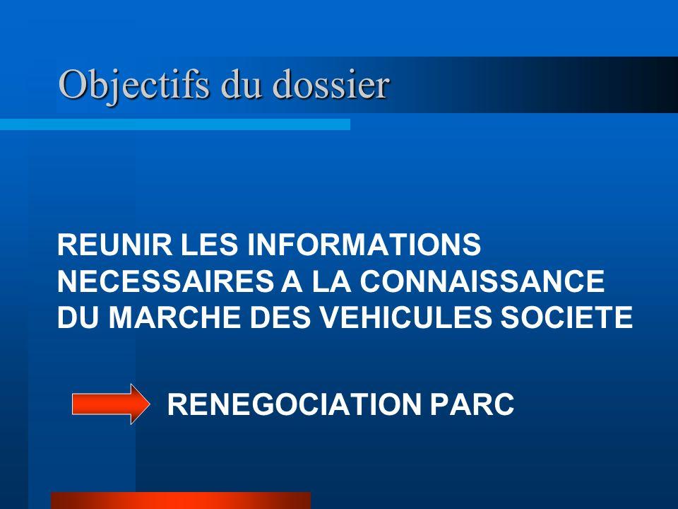 Objectifs du dossier REUNIR LES INFORMATIONS NECESSAIRES A LA CONNAISSANCE DU MARCHE DES VEHICULES SOCIETE RENEGOCIATION PARC