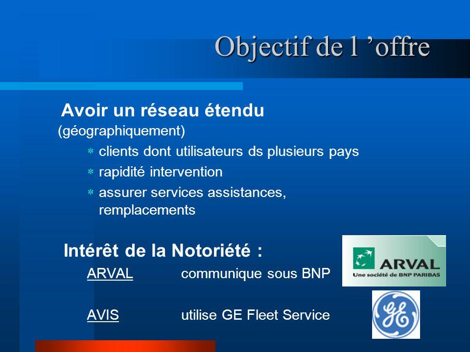 Objectif de l offre Avoir un réseau étendu (géographiquement) clients dont utilisateurs ds plusieurs pays rapidité intervention assurer services assis