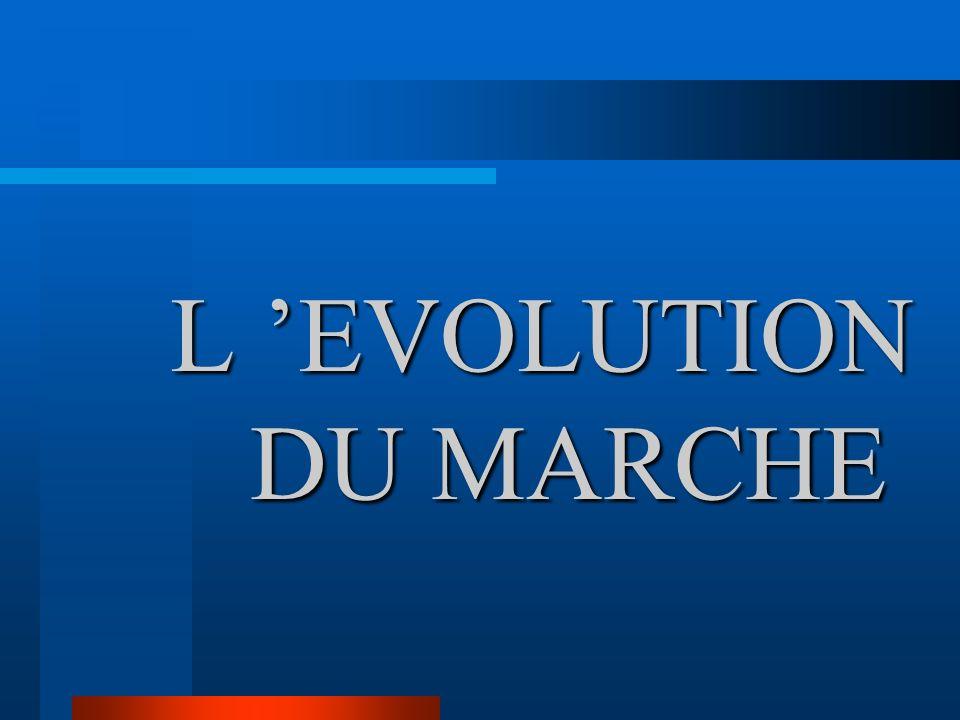 L EVOLUTION DU MARCHE
