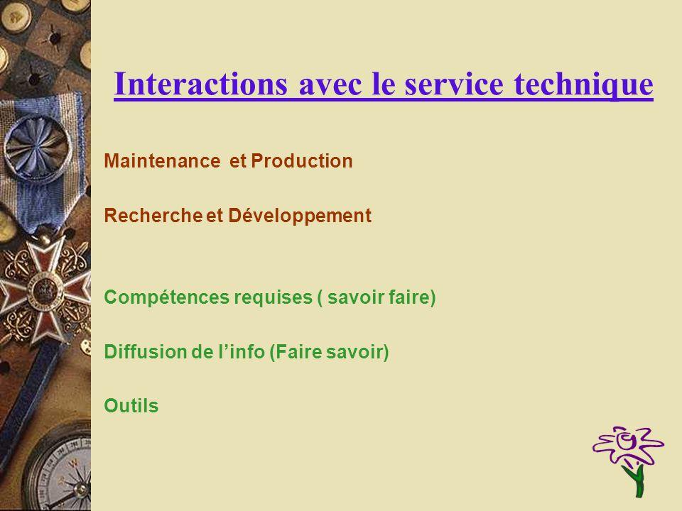 Interactions avec le service technique Maintenance et Production Recherche et Développement Compétences requises ( savoir faire) Diffusion de linfo (F