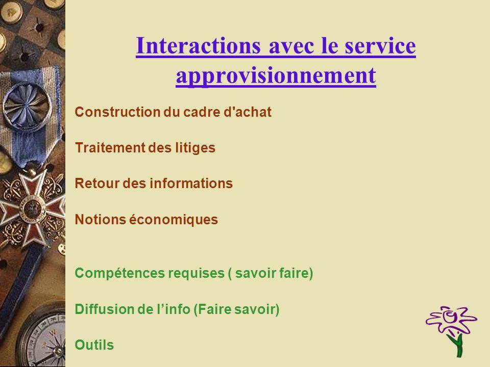 Interactions avec le service approvisionnement Construction du cadre d'achat Traitement des litiges Retour des informations Notions économiques Compét