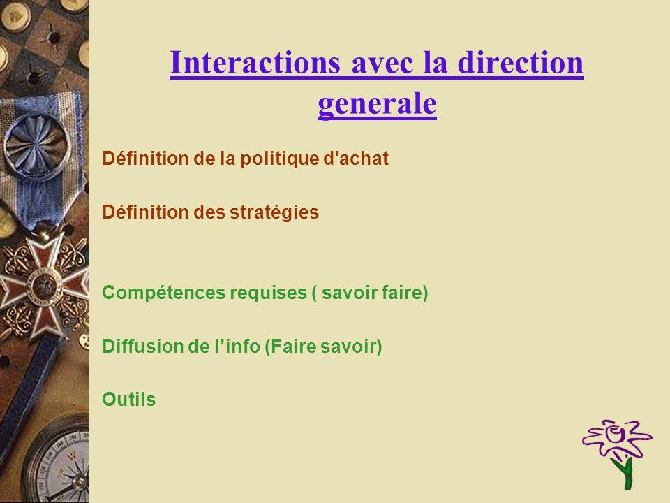 Interactions avec la direction generale Définition de la politique d'achat Définition des stratégies Compétences requises ( savoir faire) Diffusion de