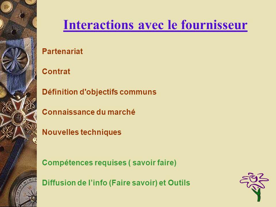 Interactions avec le fournisseur Partenariat Contrat Définition d'objectifs communs Connaissance du marché Nouvelles techniques Compétences requises (