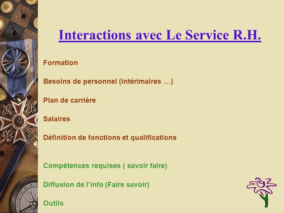 Interactions avec Le Service R.H. Formation Besoins de personnel (intérimaires …) Plan de carrière Salaires Définition de fonctions et qualifications