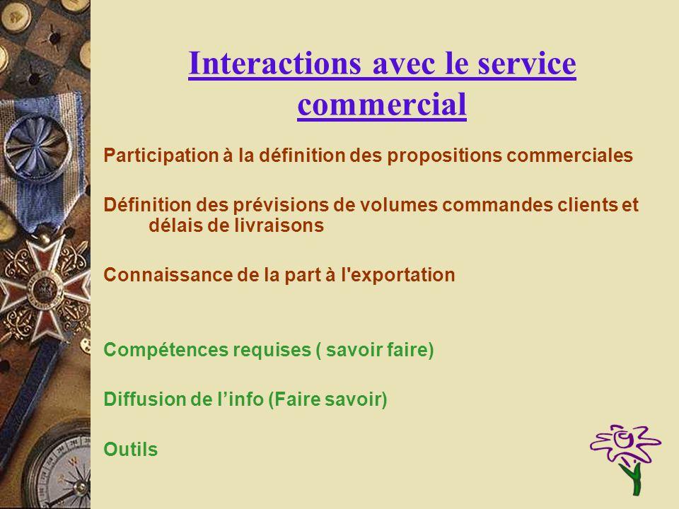 Interactions avec le service commercial Participation à la définition des propositions commerciales Définition des prévisions de volumes commandes cli