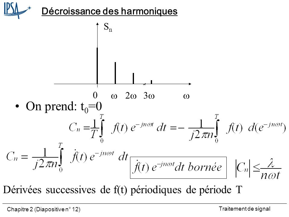 Traitement de signal Chapitre 2 (Diapositive n° 12) Décroissance des harmoniques On prend: t 0 =0 0 SnSn Dérivées successives de f(t) périodiques de p
