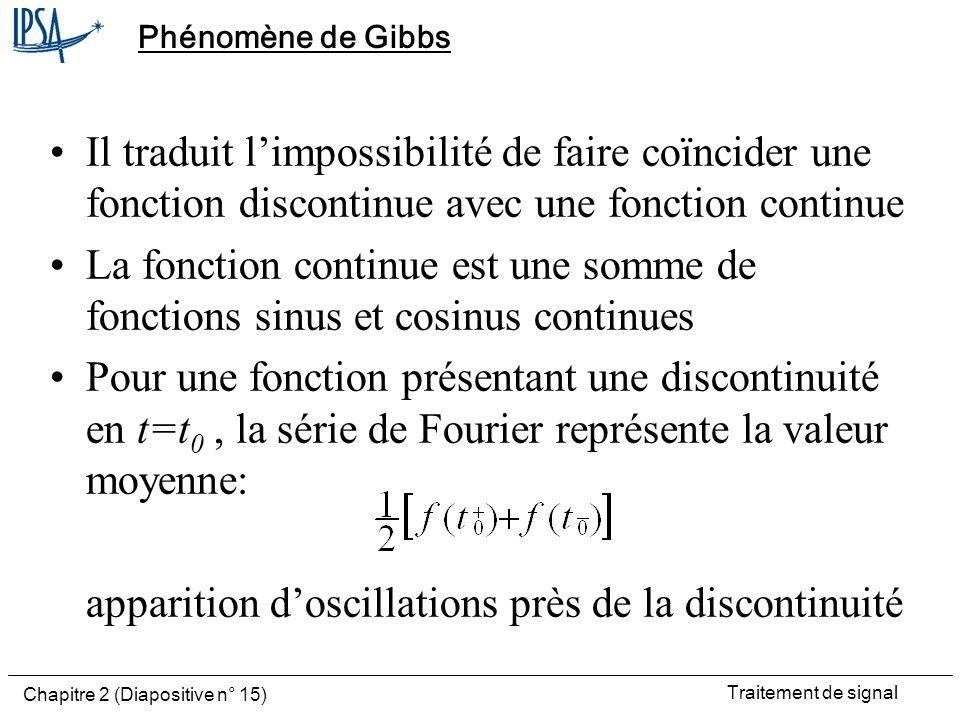 Traitement de signal Chapitre 2 (Diapositive n° 15) Phénomène de Gibbs Il traduit limpossibilité de faire coïncider une fonction discontinue avec une