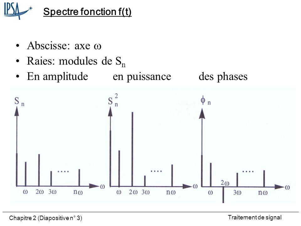 Traitement de signal Chapitre 2 (Diapositive n° 4) Symétrie et changement de lorigine des temps Fonction paire: f(-t)=f(t) –Tous les b n sont nuls, il ne reste que les cosinus –On pose: – on a: