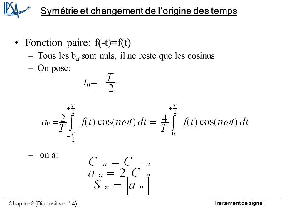 Traitement de signal Chapitre 2 (Diapositive n° 15) Phénomène de Gibbs Il traduit limpossibilité de faire coïncider une fonction discontinue avec une fonction continue La fonction continue est une somme de fonctions sinus et cosinus continues Pour une fonction présentant une discontinuité en t=t 0, la série de Fourier représente la valeur moyenne: apparition doscillations près de la discontinuité