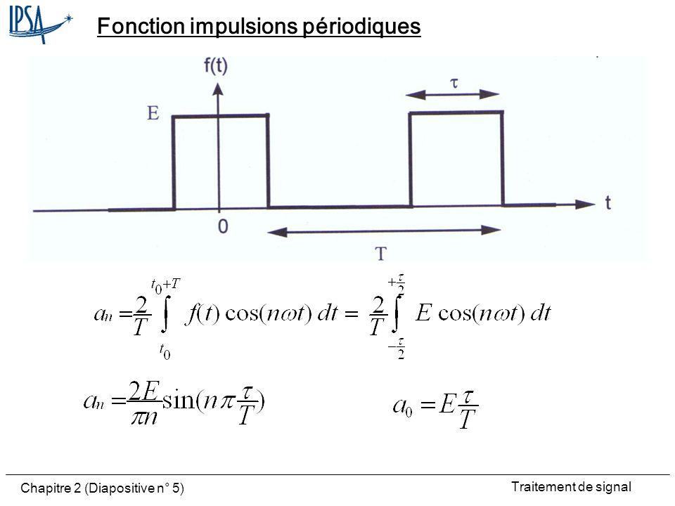 Traitement de signal Chapitre 2 (Diapositive n° 16) Fonction carré En t=0 il y a une discontinuité Développement de Fourier: Primitive de f(t)