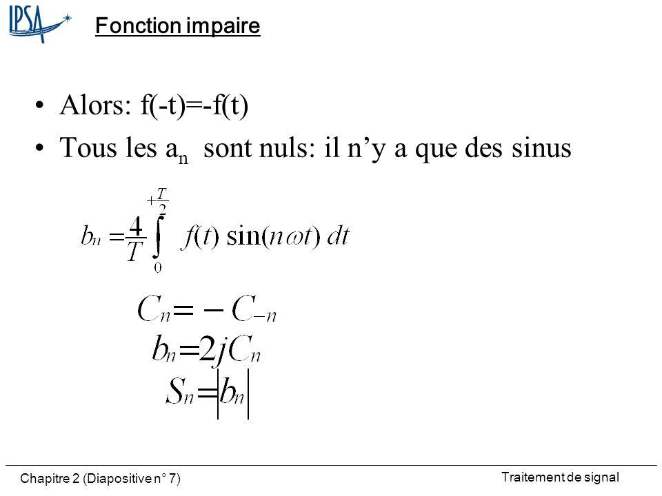 Traitement de signal Chapitre 2 (Diapositive n° 7) Fonction impaire Alors: f(-t)=-f(t) Tous les a n sont nuls: il ny a que des sinus