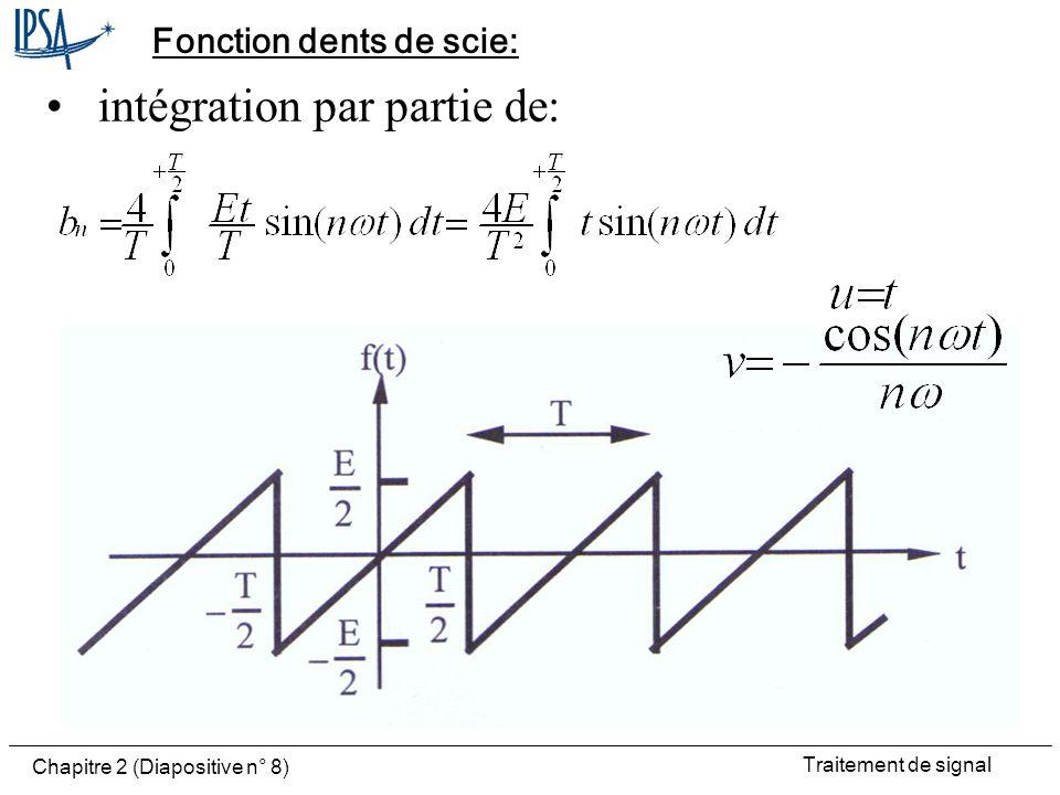 Traitement de signal Chapitre 2 (Diapositive n° 9) Spectre: