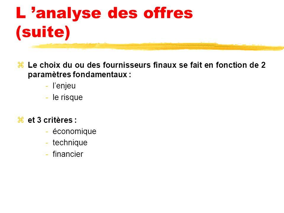5. L analyse des offres yFaire l inventaire des réponses, yanalyser les offres (éléments certains, optionnels et incertains), yclasser les données par