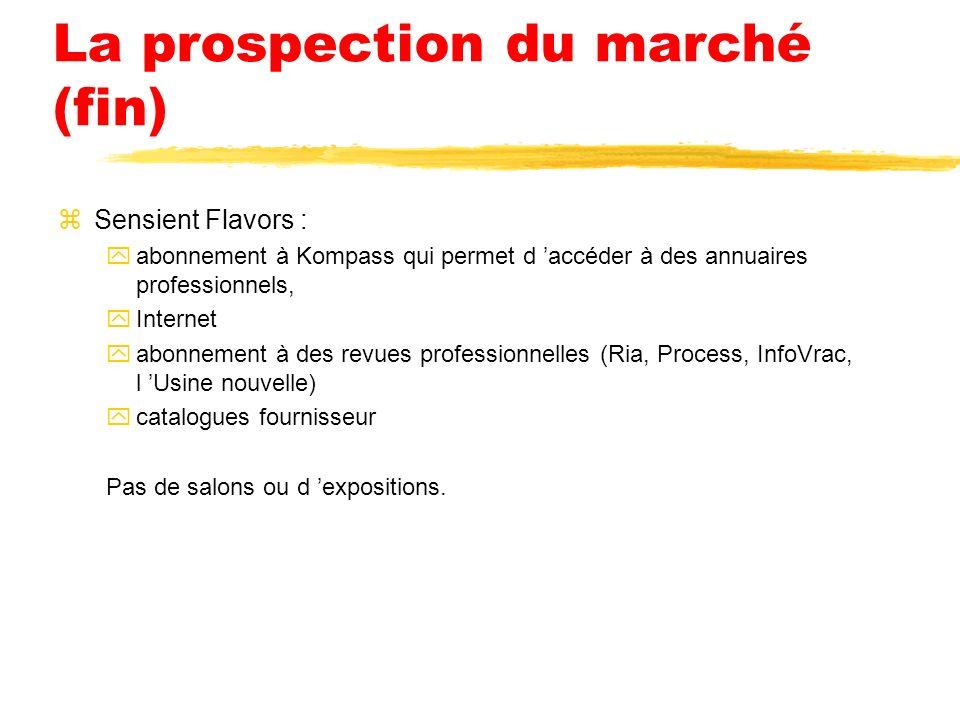 2. La prospection du marché zObjectif : Recueillir toute information nécessaire à la bonne connaissance du marché. zListe exhaustive des fournisseurs