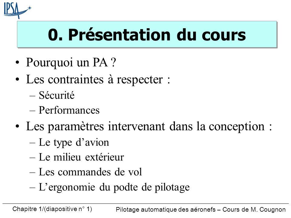 Pilotage automatique des aéronefs – Cours de M. Cougnon Chapitre 1/(diapositive n° 1) 0. Présentation du cours Pourquoi un PA ? Les contraintes à resp