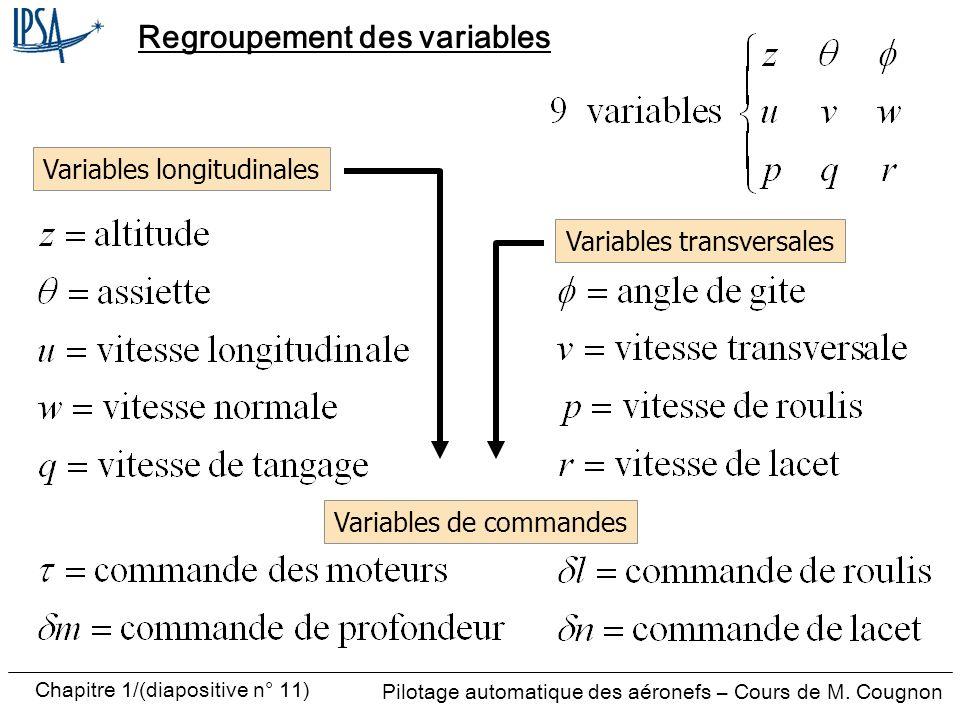 Pilotage automatique des aéronefs – Cours de M. Cougnon Chapitre 1/(diapositive n° 11) Regroupement des variables Variables de commandes Variables lon