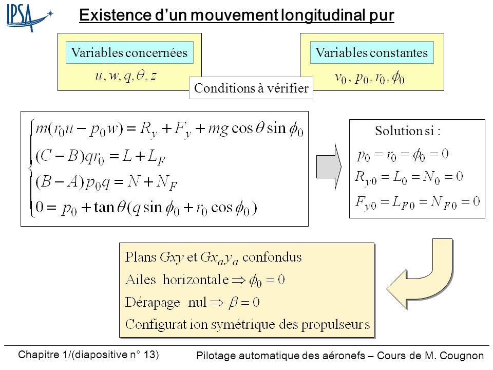 Pilotage automatique des aéronefs – Cours de M. Cougnon Chapitre 1/(diapositive n° 13) Existence dun mouvement longitudinal pur Variables concernéesVa