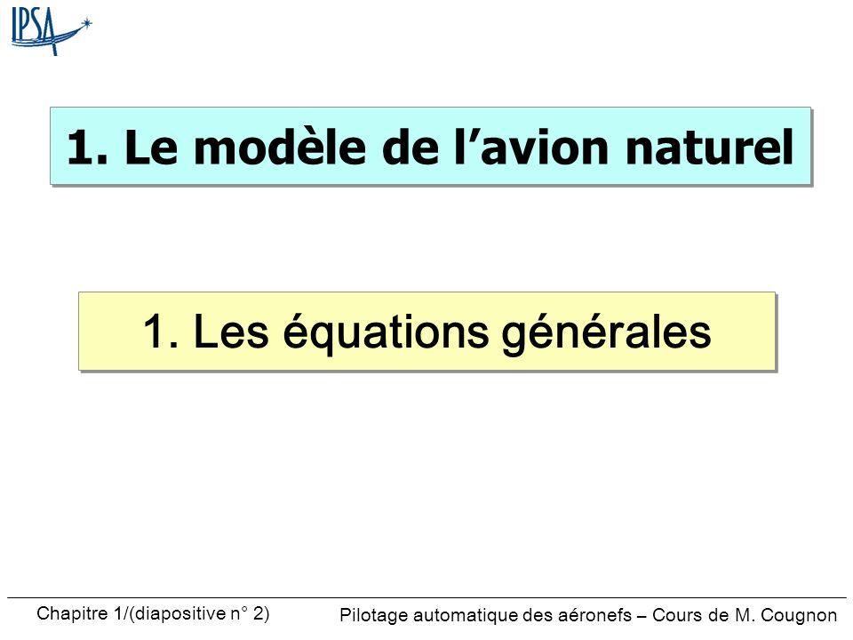 Pilotage automatique des aéronefs – Cours de M. Cougnon Chapitre 1/(diapositive n° 2) 1. Les équations générales 1. Le modèle de lavion naturel