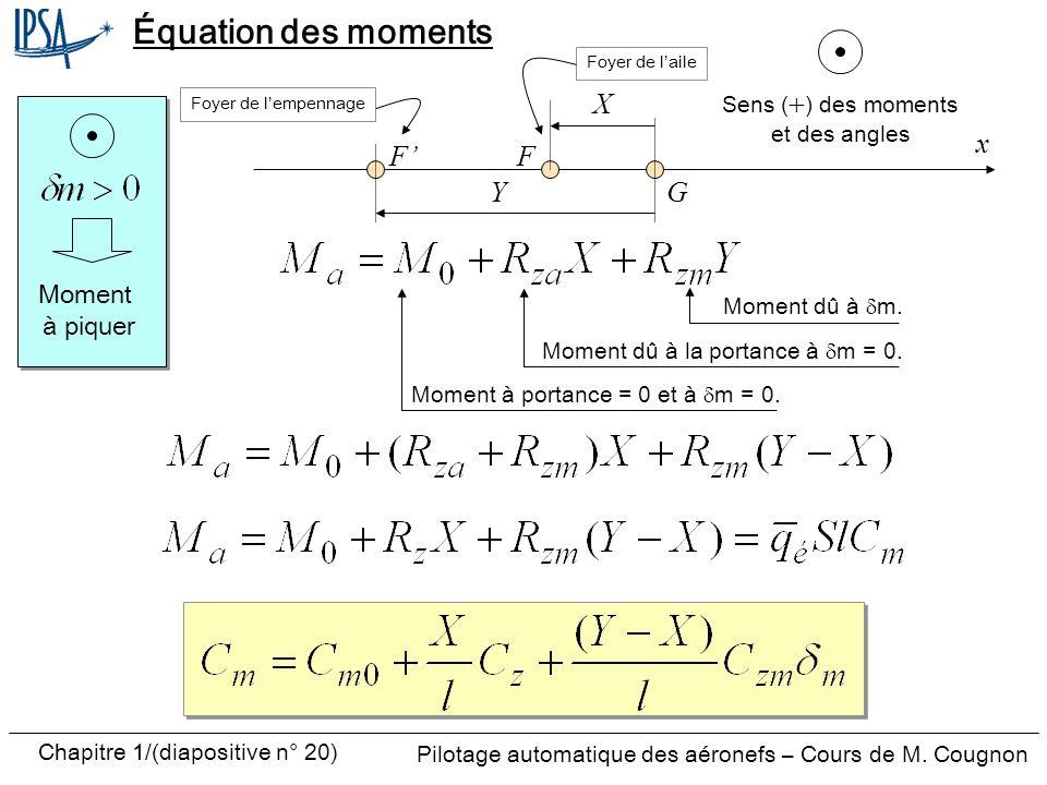 Pilotage automatique des aéronefs – Cours de M. Cougnon Chapitre 1/(diapositive n° 20) Équation des moments G FF Sens ( ) des moments et des angles Y