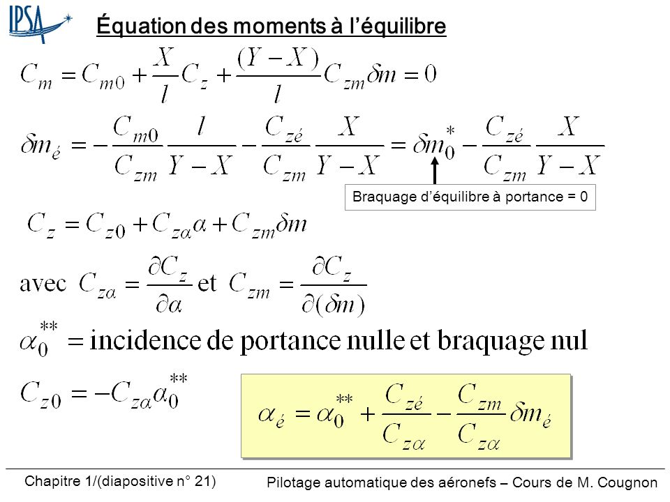 Pilotage automatique des aéronefs – Cours de M. Cougnon Chapitre 1/(diapositive n° 21) Équation des moments à léquilibre Braquage déquilibre à portanc