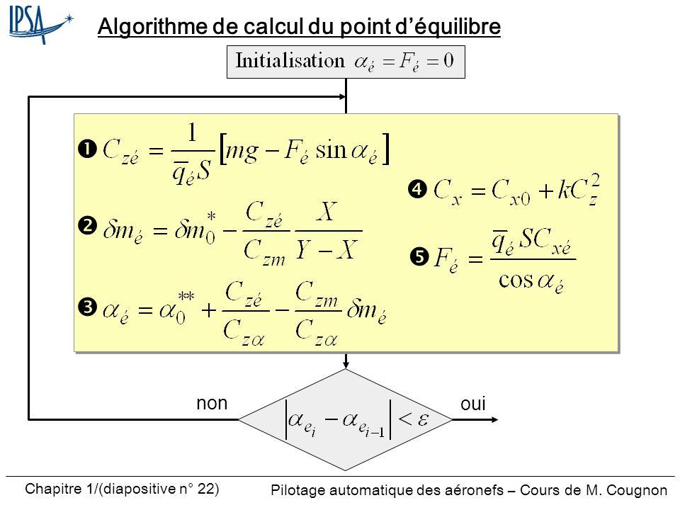 Pilotage automatique des aéronefs – Cours de M. Cougnon Chapitre 1/(diapositive n° 22) Algorithme de calcul du point déquilibre non oui