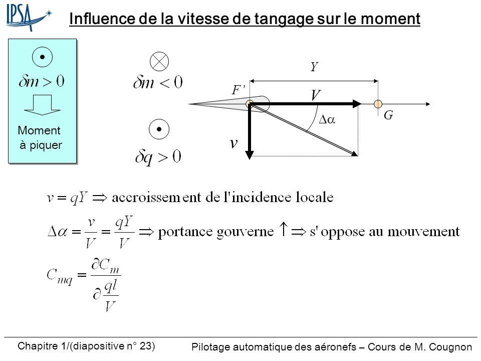 Pilotage automatique des aéronefs – Cours de M. Cougnon Chapitre 1/(diapositive n° 23) Influence de la vitesse de tangage sur le moment G F Y v V Mome