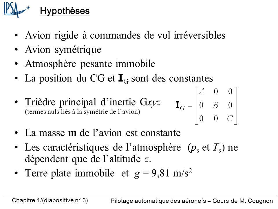 Pilotage automatique des aéronefs – Cours de M. Cougnon Chapitre 1/(diapositive n° 3) Hypothèses Avion rigide à commandes de vol irréversibles Avion s