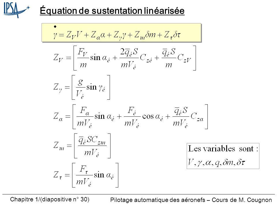 Pilotage automatique des aéronefs – Cours de M. Cougnon Chapitre 1/(diapositive n° 30) Équation de sustentation linéarisée