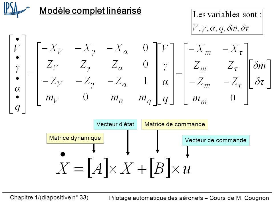 Pilotage automatique des aéronefs – Cours de M. Cougnon Chapitre 1/(diapositive n° 33) Modèle complet linéarisé Matrice dynamique Vecteur de commande