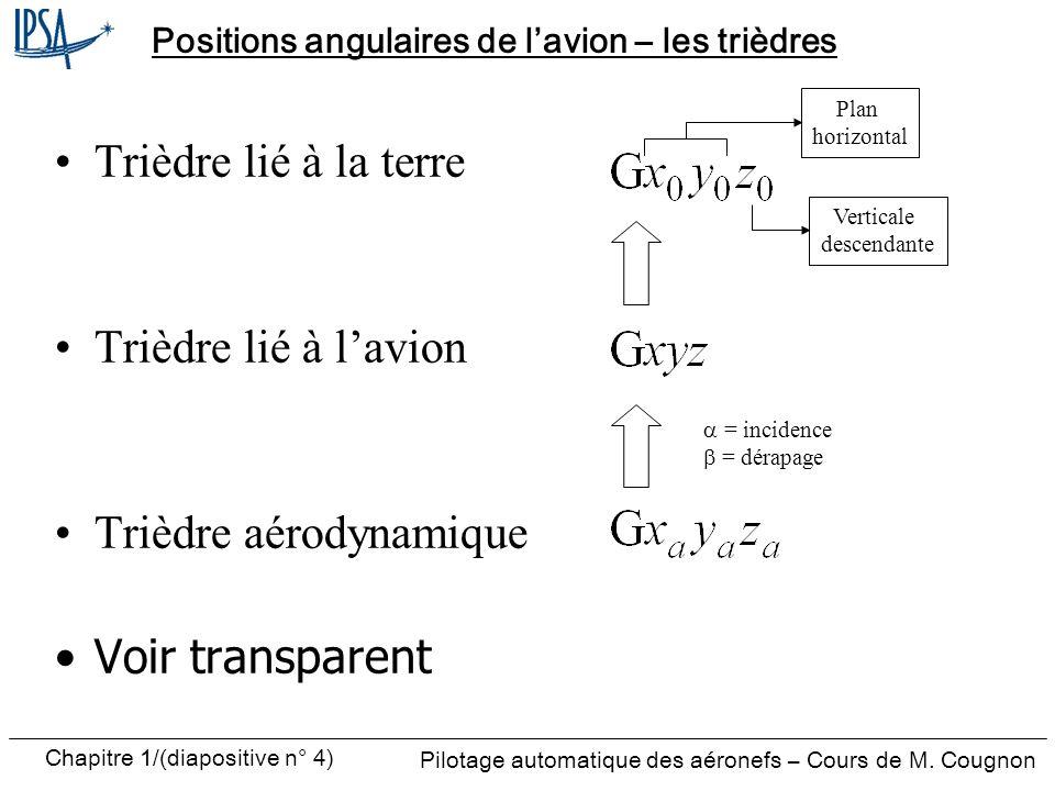 Pilotage automatique des aéronefs – Cours de M. Cougnon Chapitre 1/(diapositive n° 4) Positions angulaires de lavion – les trièdres Trièdre lié à la t