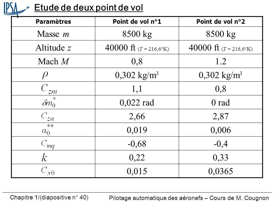 Pilotage automatique des aéronefs – Cours de M. Cougnon Chapitre 1/(diapositive n° 40) Etude de deux point de vol ParamètresPoint de vol n°1Point de v
