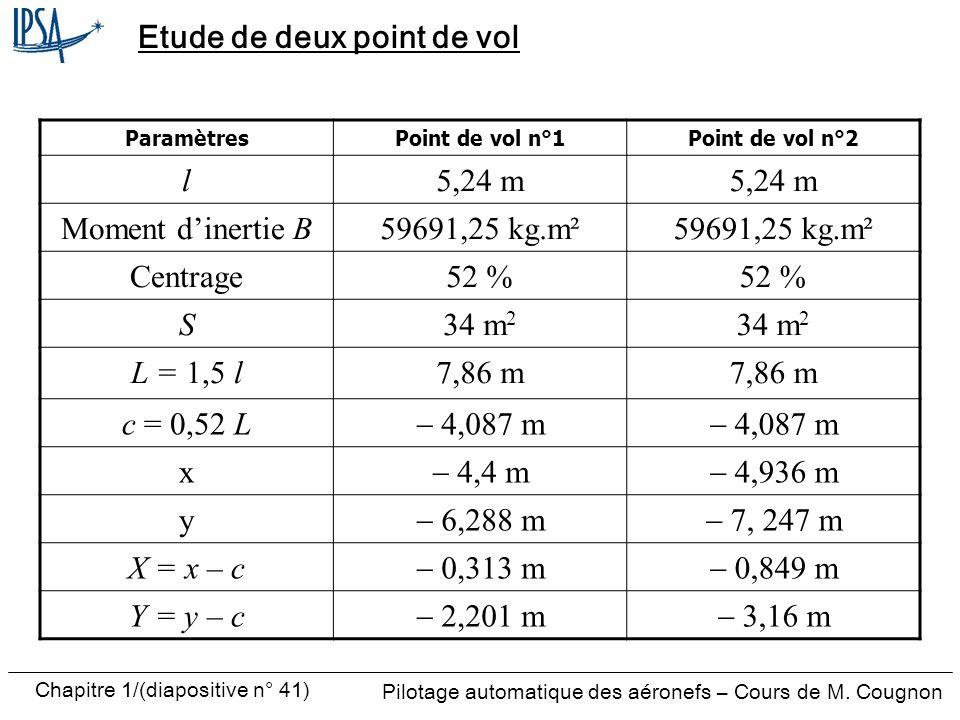 Pilotage automatique des aéronefs – Cours de M. Cougnon Chapitre 1/(diapositive n° 41) Etude de deux point de vol ParamètresPoint de vol n°1Point de v