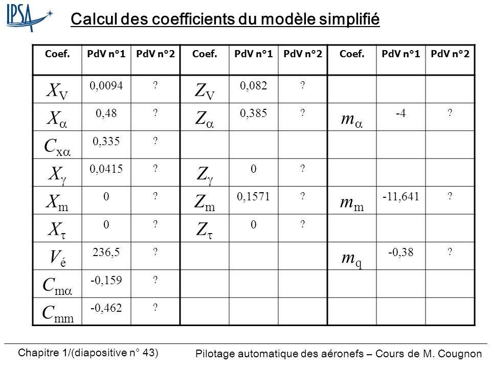 Pilotage automatique des aéronefs – Cours de M. Cougnon Chapitre 1/(diapositive n° 43) Calcul des coefficients du modèle simplifié Coef.PdV n°1PdV n°2