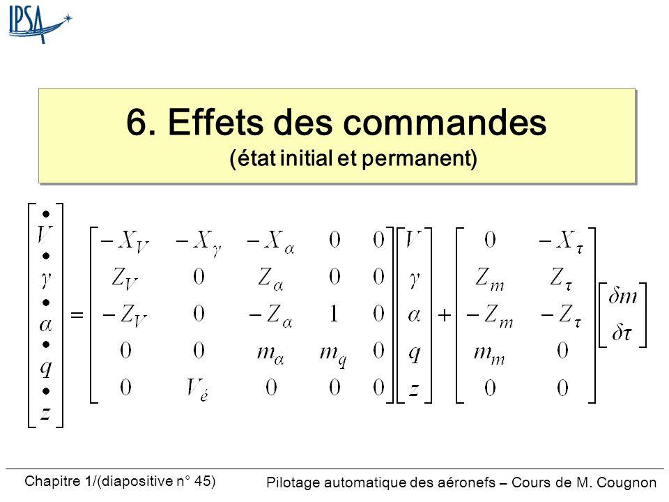 Pilotage automatique des aéronefs – Cours de M. Cougnon Chapitre 1/(diapositive n° 45) 6. Effets des commandes (état initial et permanent)