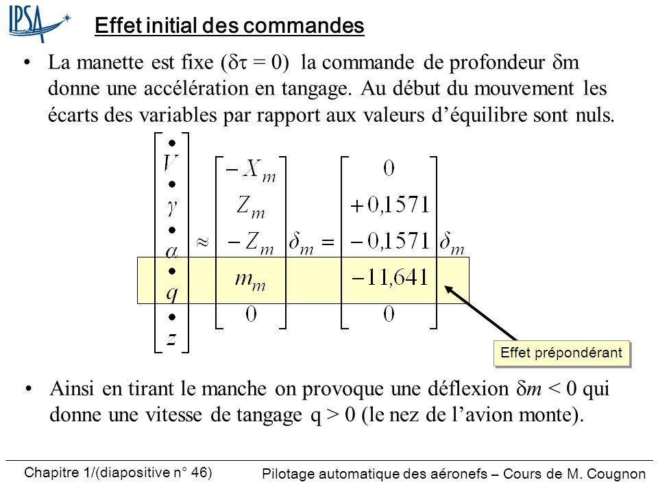 Pilotage automatique des aéronefs – Cours de M. Cougnon Chapitre 1/(diapositive n° 46) Effet initial des commandes La manette est fixe ( = 0) la comma