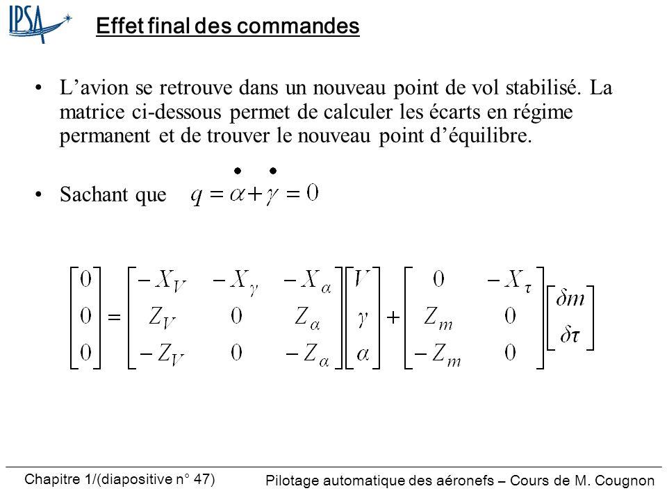 Pilotage automatique des aéronefs – Cours de M. Cougnon Chapitre 1/(diapositive n° 47) Effet final des commandes Lavion se retrouve dans un nouveau po