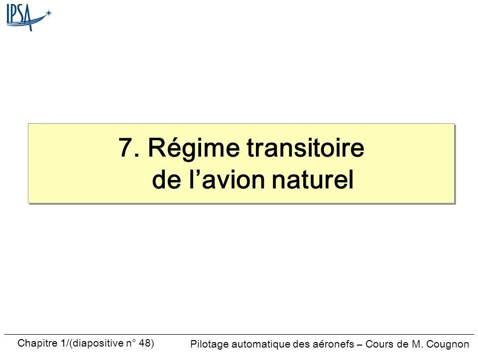 Pilotage automatique des aéronefs – Cours de M. Cougnon Chapitre 1/(diapositive n° 48) 7. Régime transitoire de lavion naturel