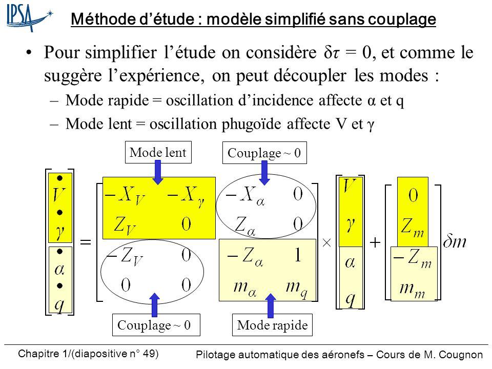 Pilotage automatique des aéronefs – Cours de M. Cougnon Chapitre 1/(diapositive n° 49) Méthode détude : modèle simplifié sans couplage Pour simplifier