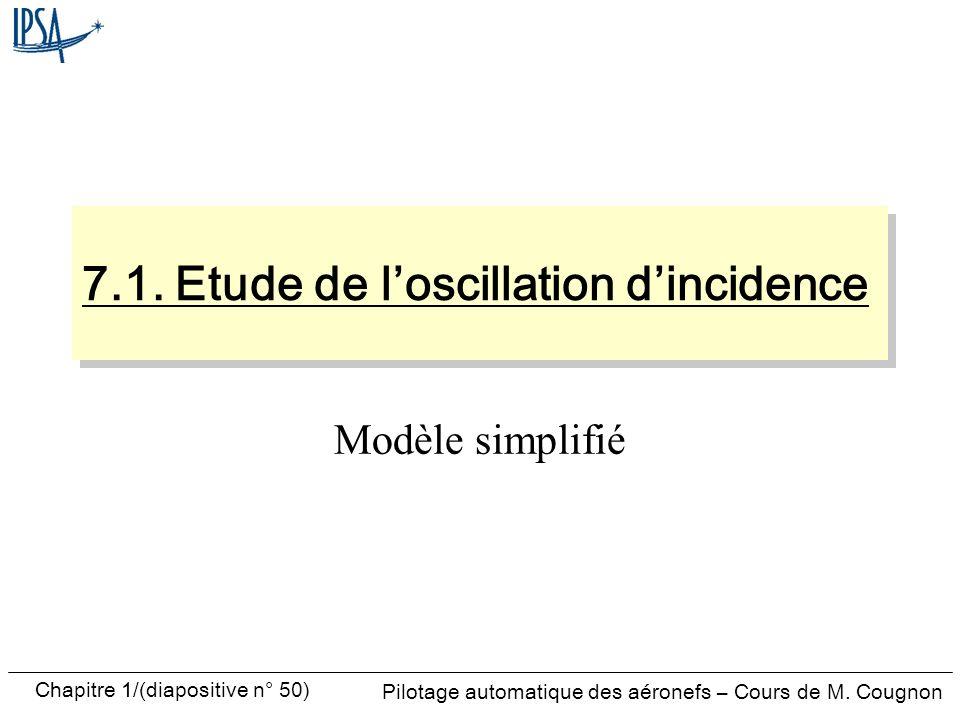 Pilotage automatique des aéronefs – Cours de M. Cougnon Chapitre 1/(diapositive n° 50) 7.1. Etude de loscillation dincidence Modèle simplifié