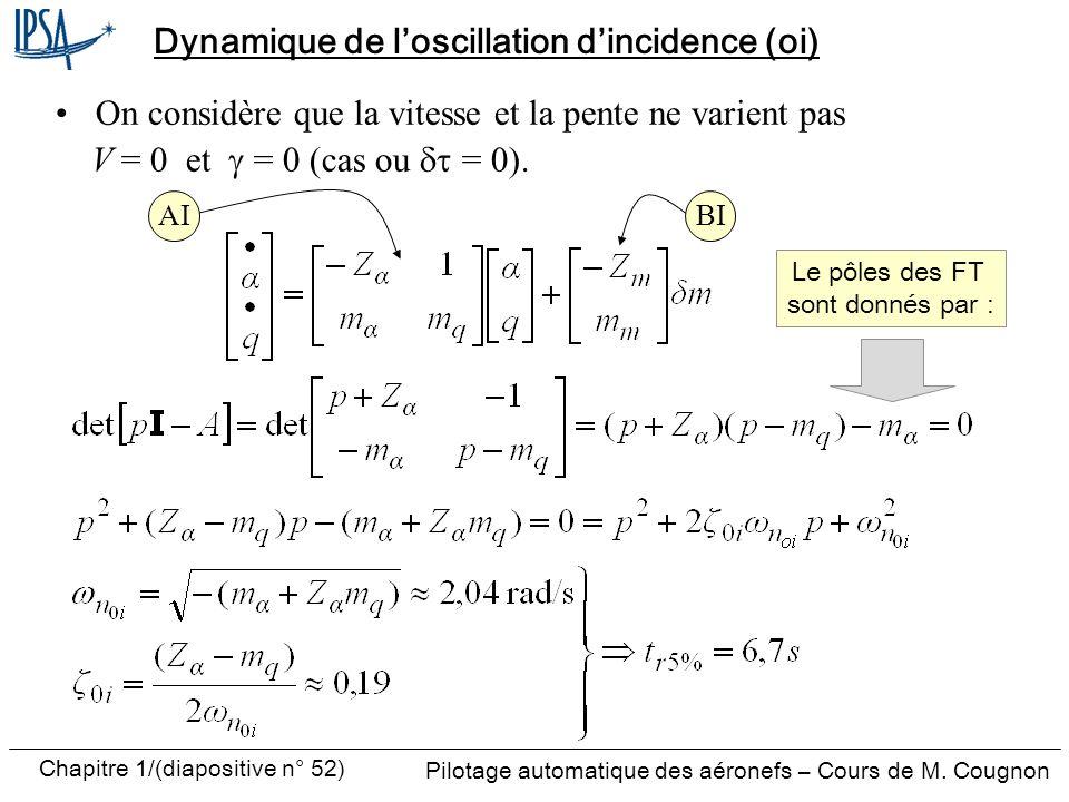 Pilotage automatique des aéronefs – Cours de M. Cougnon Chapitre 1/(diapositive n° 52) AI Dynamique de loscillation dincidence (oi) On considère que l