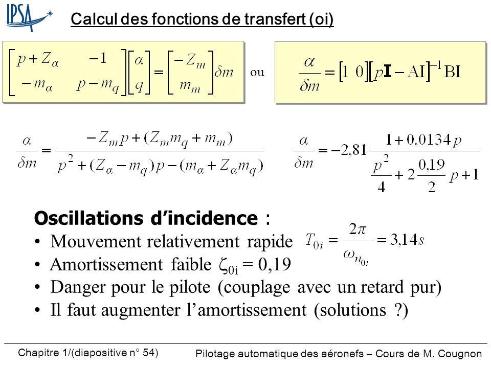 Pilotage automatique des aéronefs – Cours de M. Cougnon Chapitre 1/(diapositive n° 54) Calcul des fonctions de transfert (oi) Oscillations dincidence