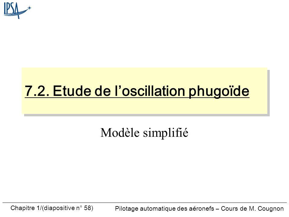 Pilotage automatique des aéronefs – Cours de M. Cougnon Chapitre 1/(diapositive n° 58) Modèle simplifié 7.2. Etude de loscillation phugoïde