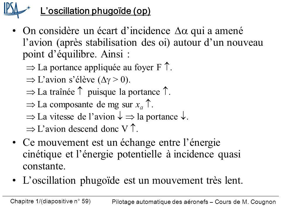 Pilotage automatique des aéronefs – Cours de M. Cougnon Chapitre 1/(diapositive n° 59) Loscillation phugoïde (op) On considère un écart dincidence qui