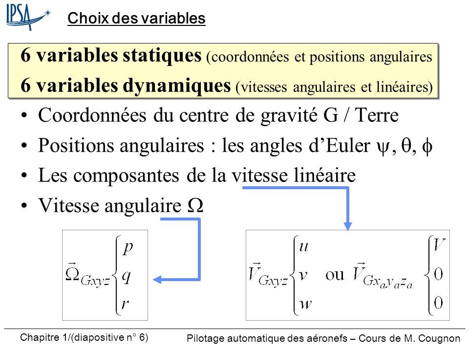 Pilotage automatique des aéronefs – Cours de M. Cougnon Chapitre 1/(diapositive n° 6) Choix des variables 6 variables statiques (coordonnées et positi